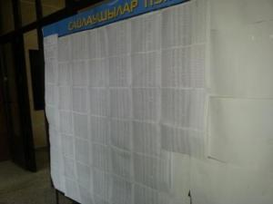 Verifying election list